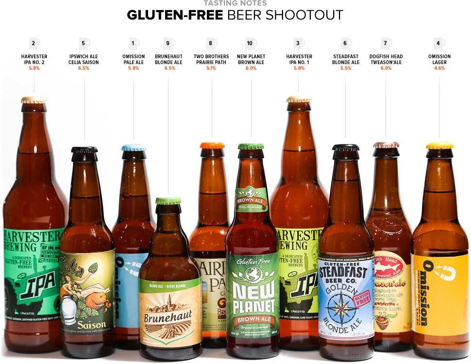 Gluten Free Craft Beer